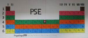 Chemie, PSE, Projekttage 2018